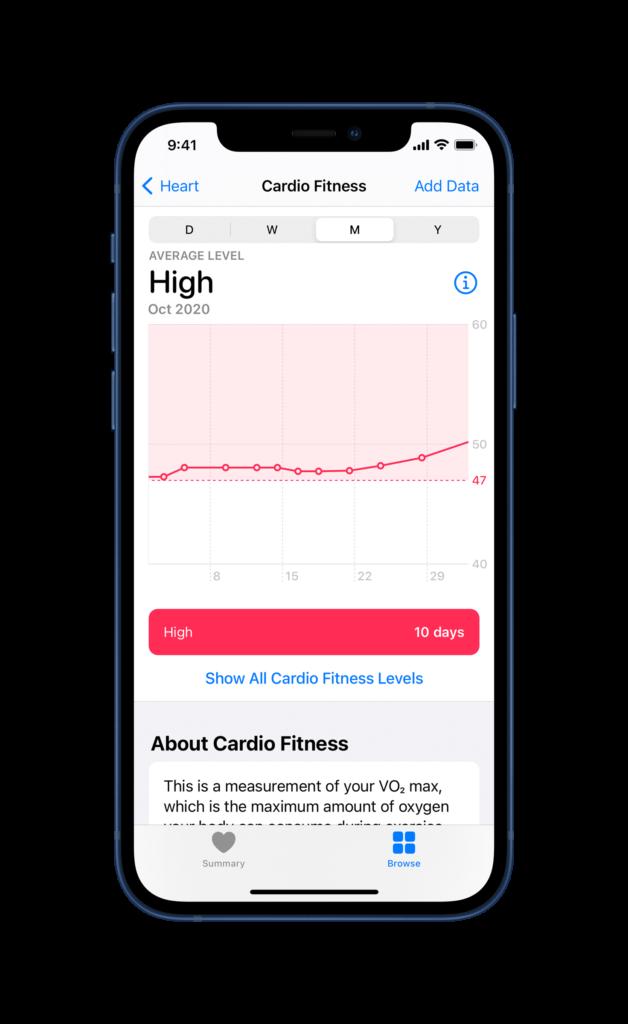 iPhone12 Health CardioFitness High Cardio Fitness llega al Apple Watch